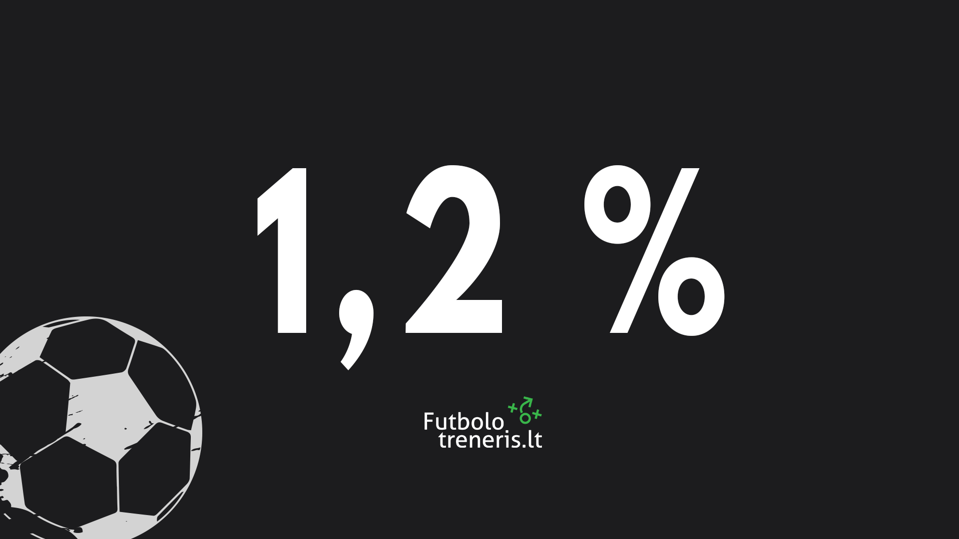 parama 1,2 proc.